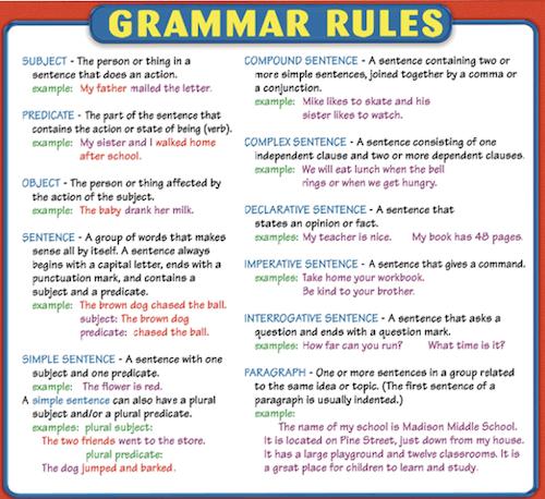 grammar rule.png