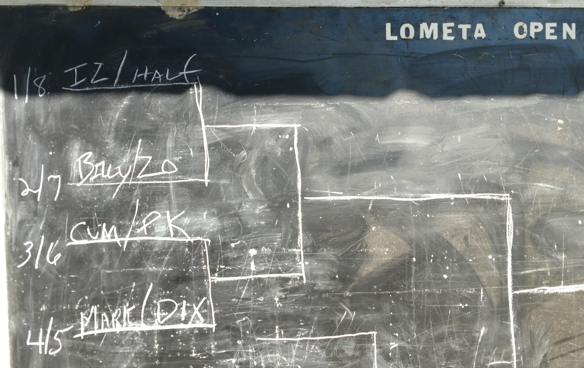 Lometa Open Horseshoe National Championship double elimination tournament
