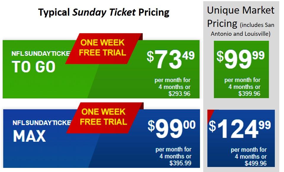 Sunday Ticket Pricing Table.jpg