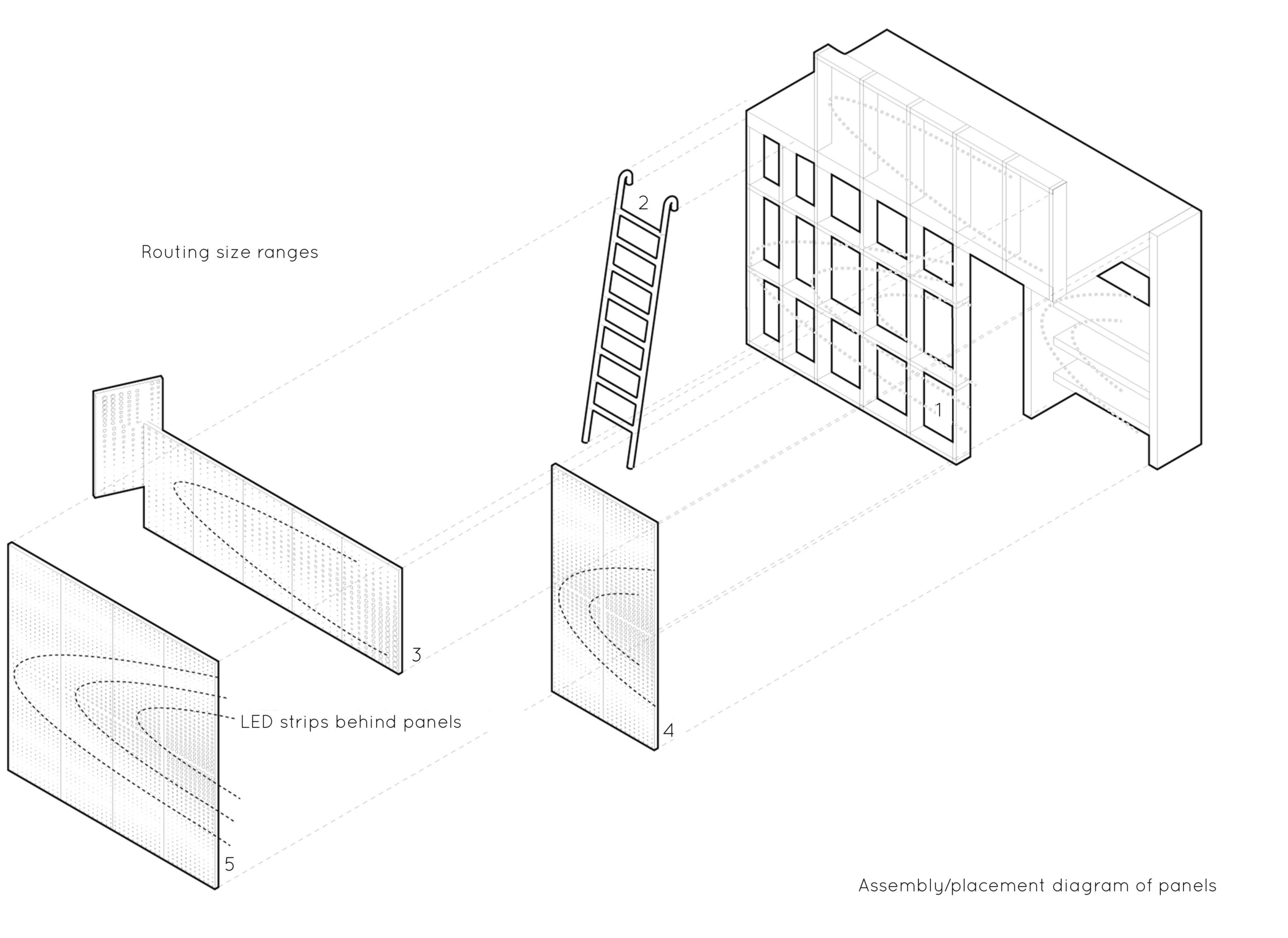 Design Assembly of play area over new bathroom and closet