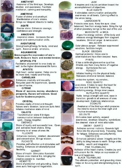 crystal chart.jpg