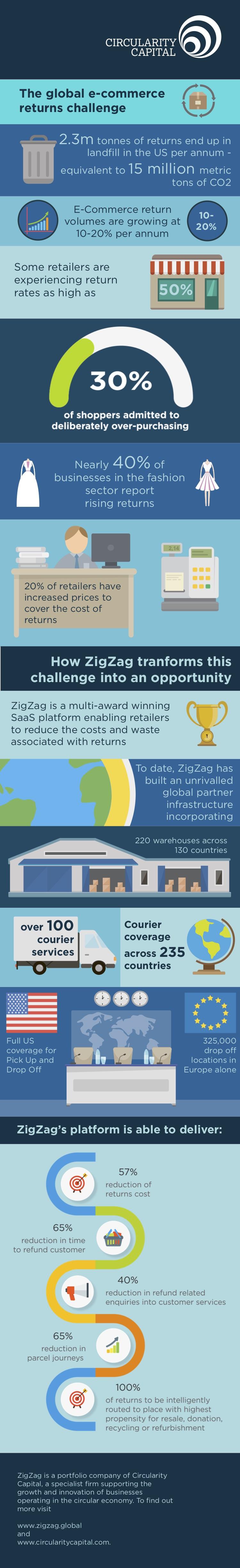 zig_zag_infographic_v03.jpg