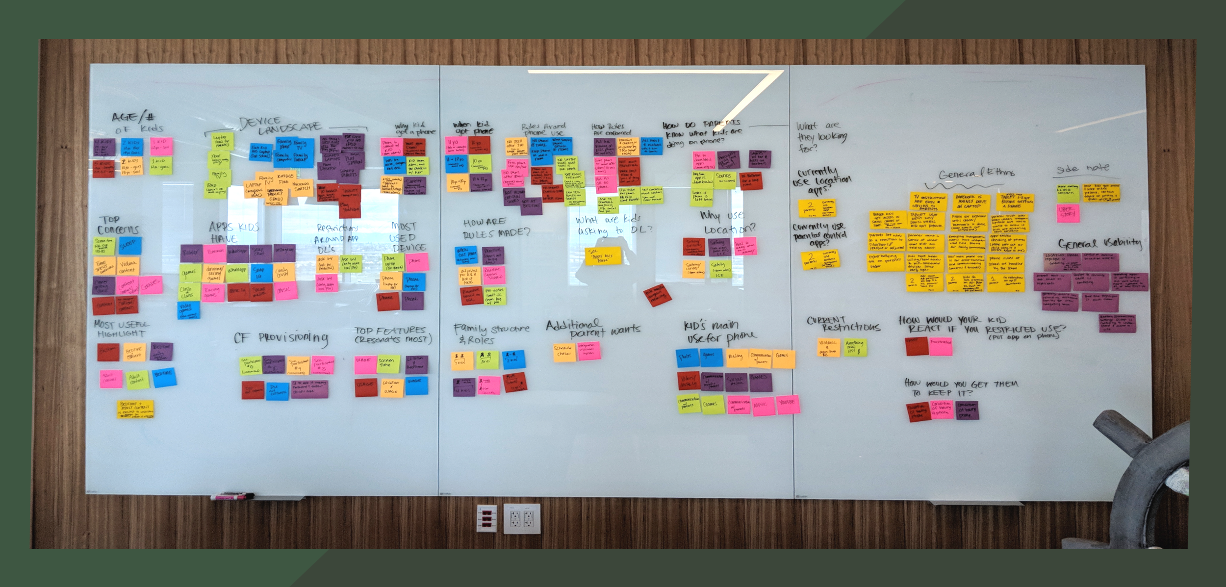 Research synthesis after a slew of user interviews