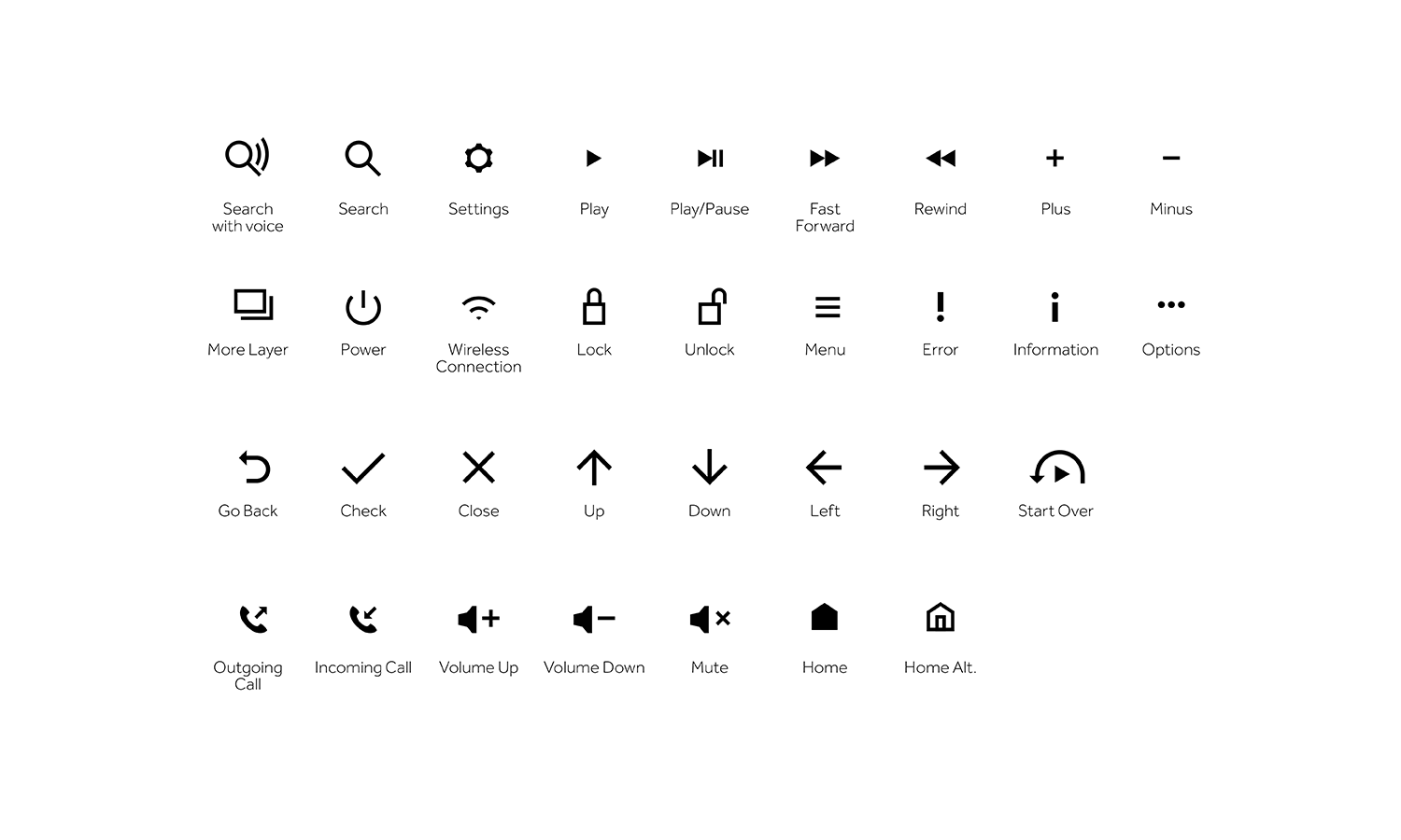 mchiao_oncue_03_iconography.png