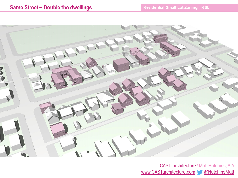 57 dwellings on the street, double the current density, but not much change at street level.