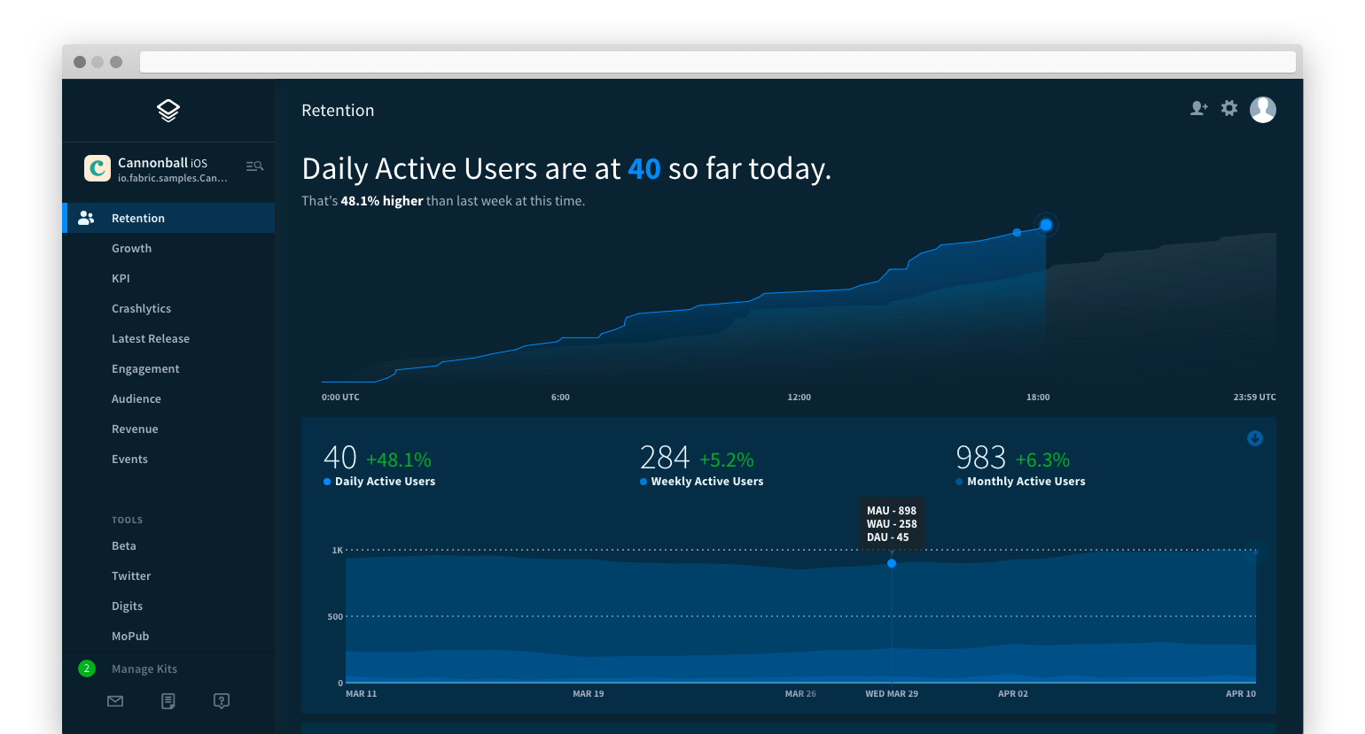Daily-active-users-Fabric-retention-page