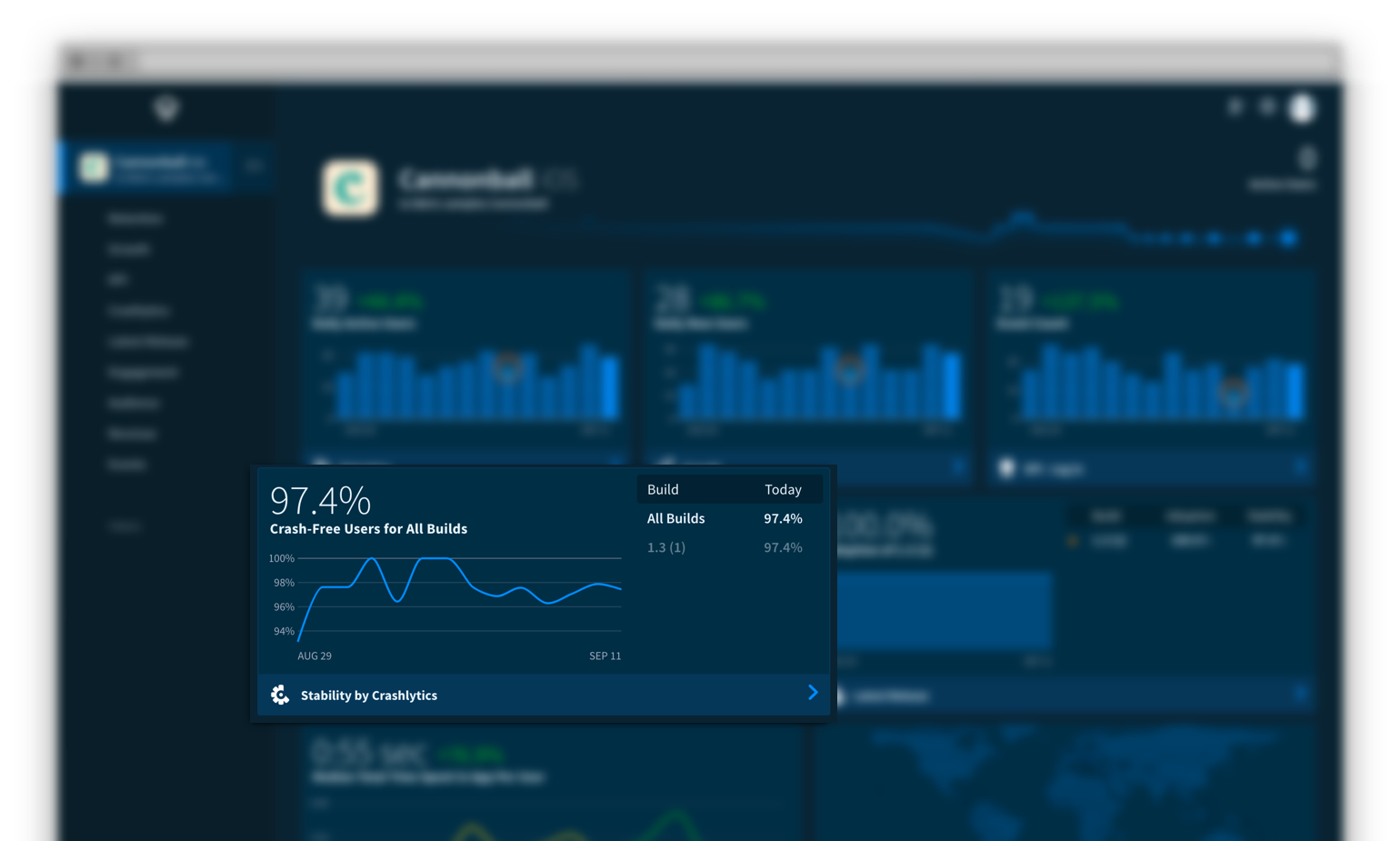 Crashlytics stability part of new Fabric dashboard