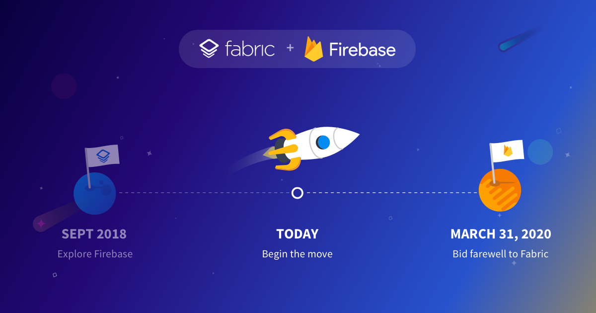 Announcing-updates-to-Fabric-roadmap-and-migration-timeline.png