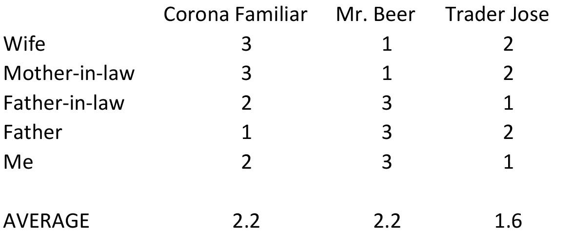 Mr Beer Results.jpg