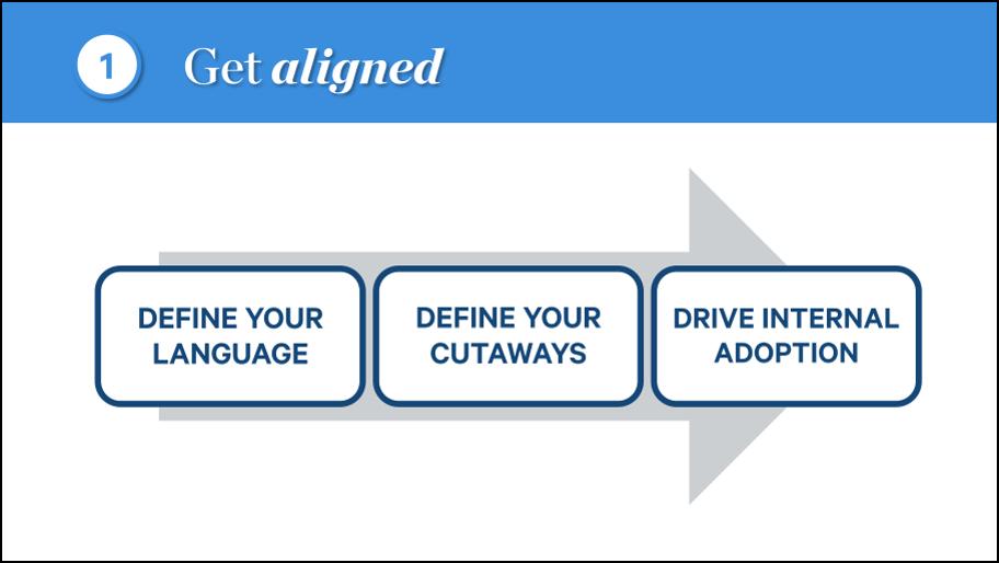get aligned.png