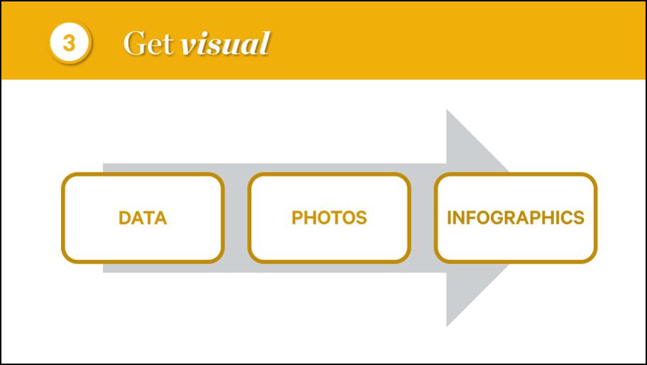 get visual.png