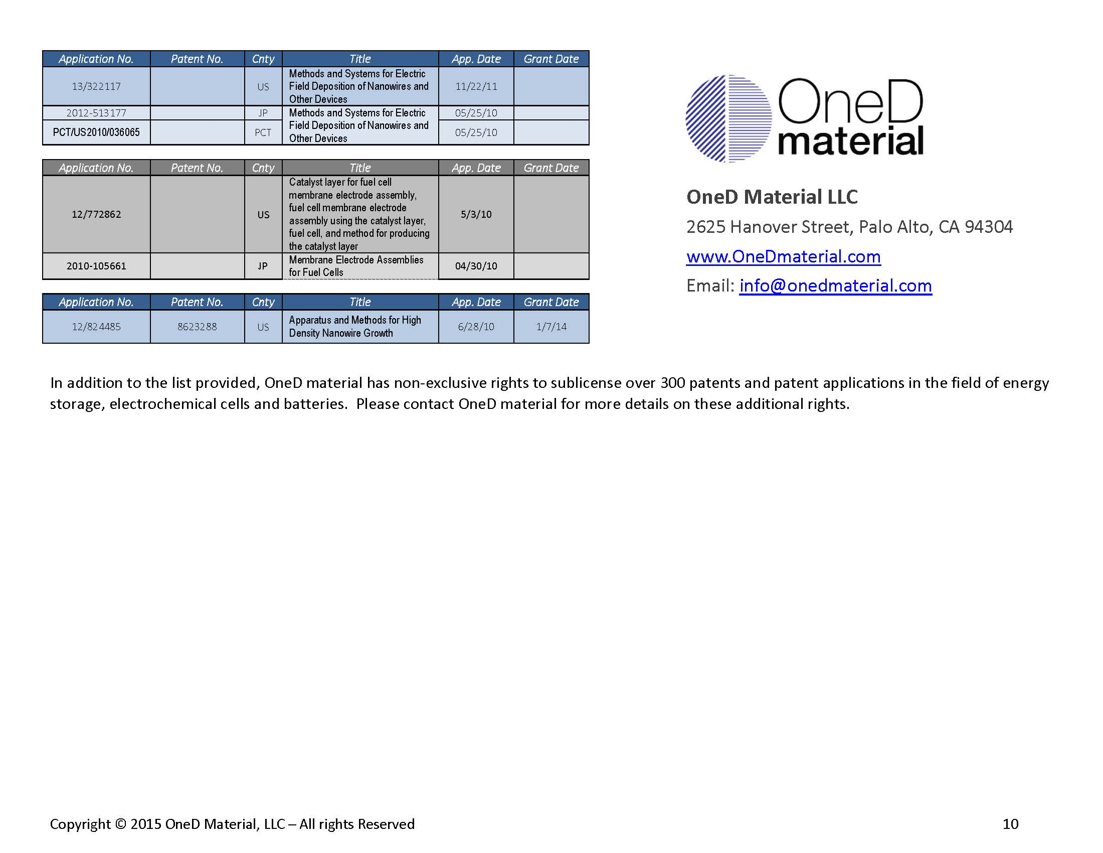 OneD Material-IP Portfolio-Jan 2015_Page_10.jpg