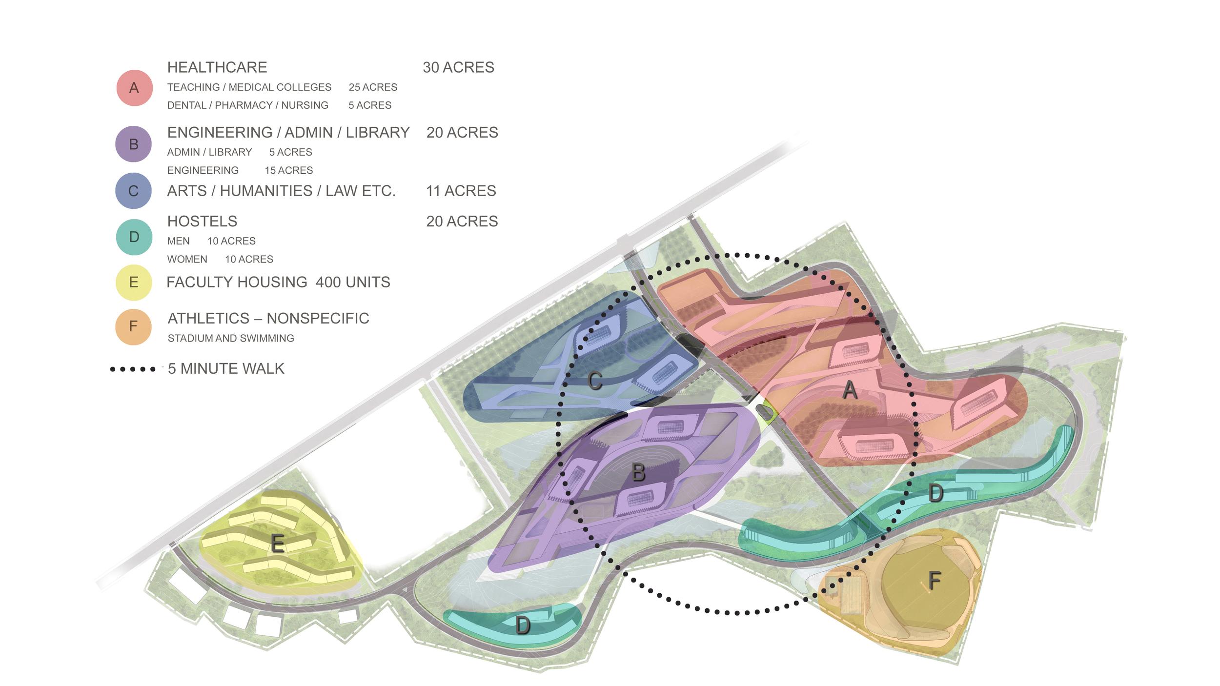 DSU - Site Plan Zones.jpg