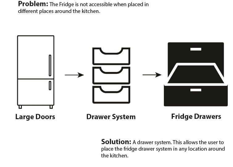 2015FA.BrownRISDEnergy.SLATE.Sketches3.jpg