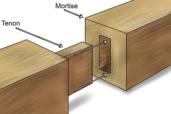 Mortise and Tenon joinery technique