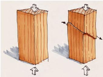 wood weakness
