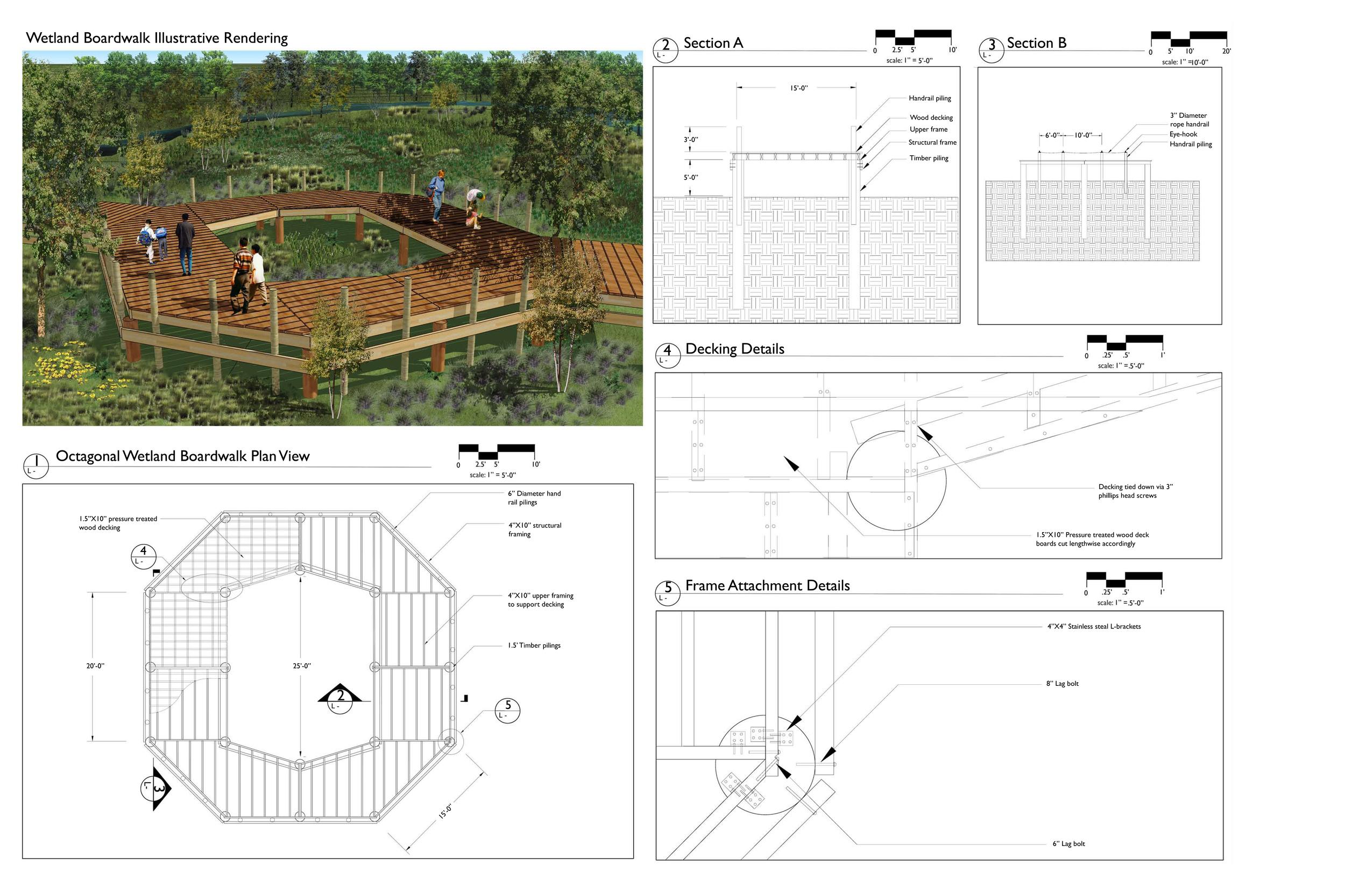 Wetland Boardwalk Design