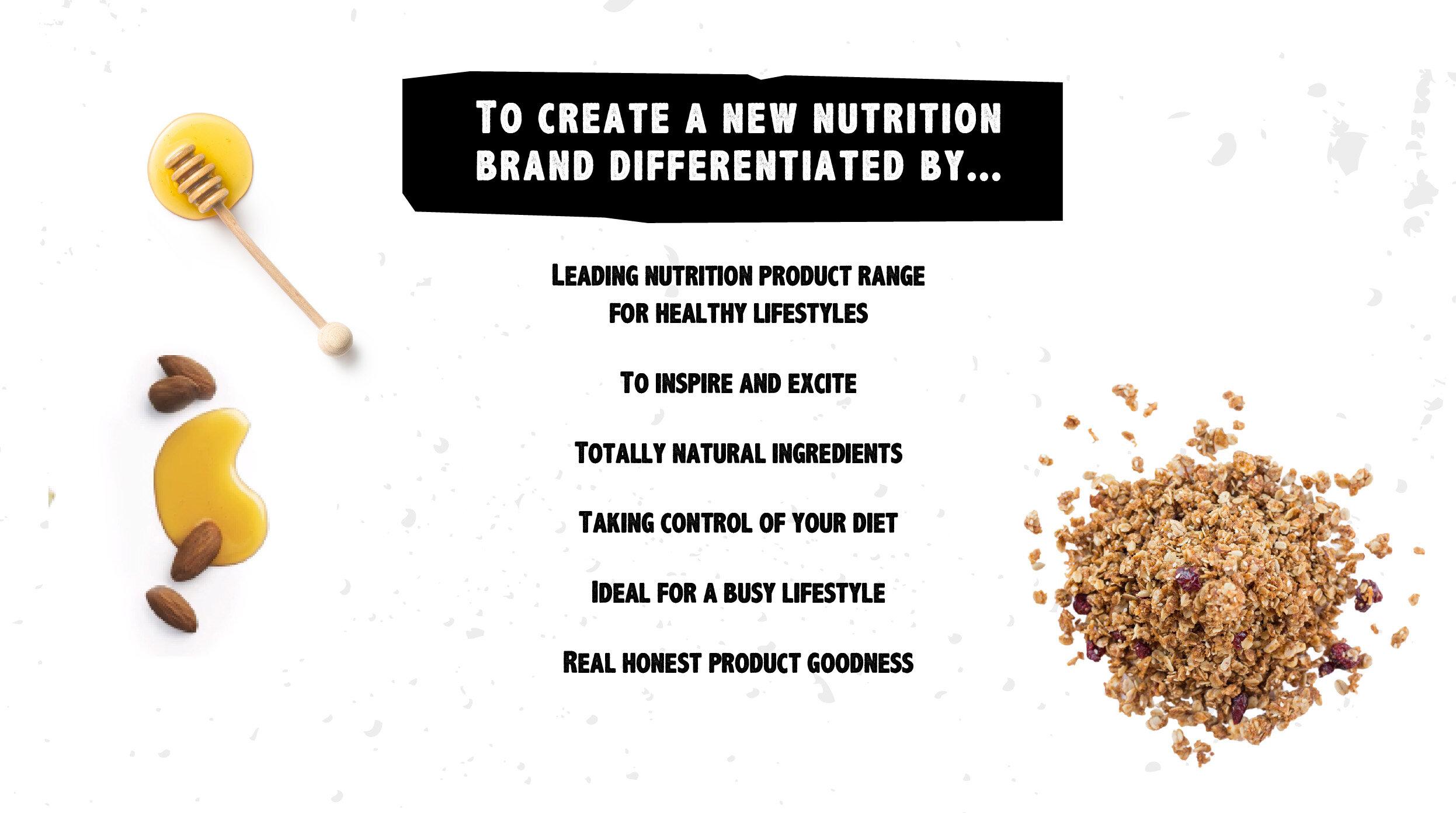 LMPP Built by Nutrition Design Brief.jpg