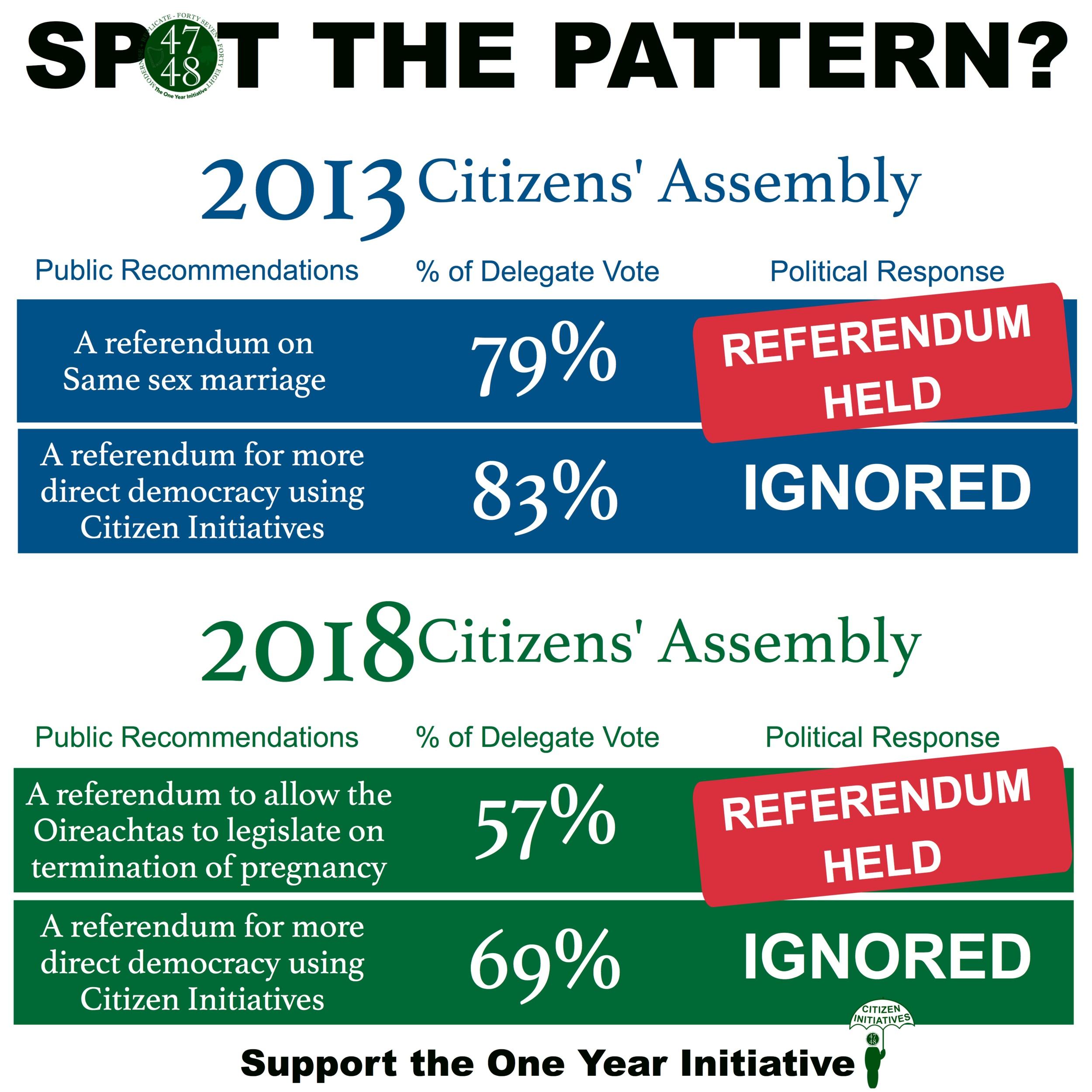 1Yi+Citizen+Initiatives+Spot+the+Pattern.jpg
