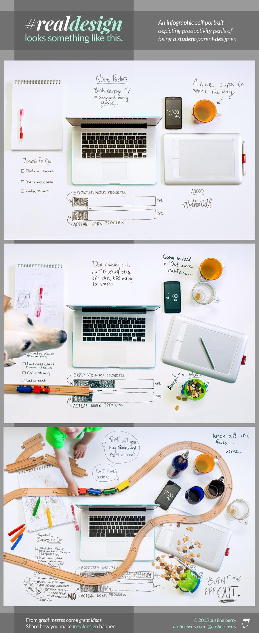 portrait-infographic-austineberry