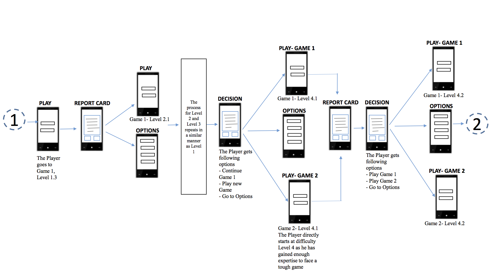 Trashtalk_InformationArchitecture2.png
