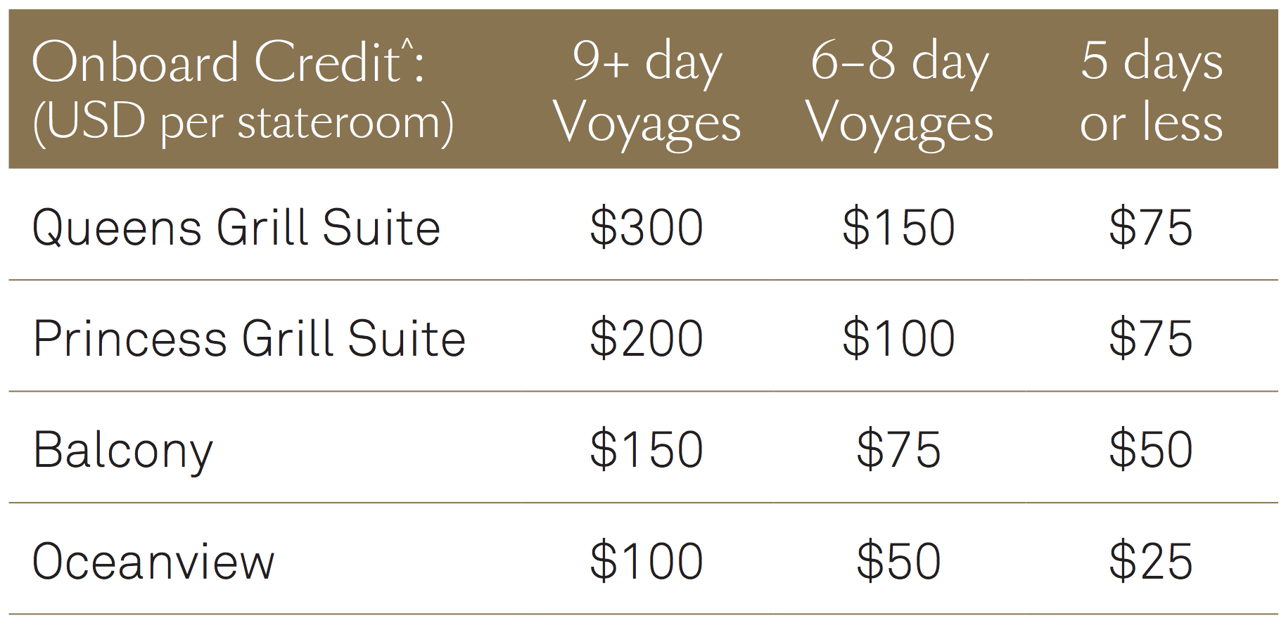 cunard double upgrade.png