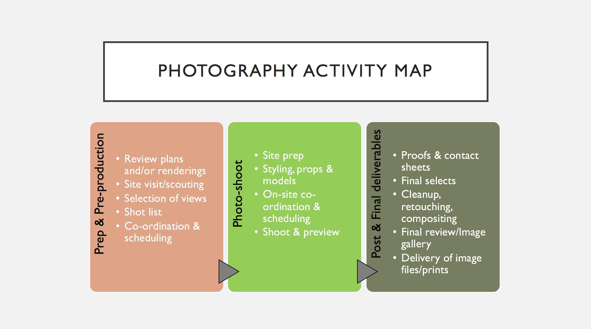 PhotographyActivityMap.png