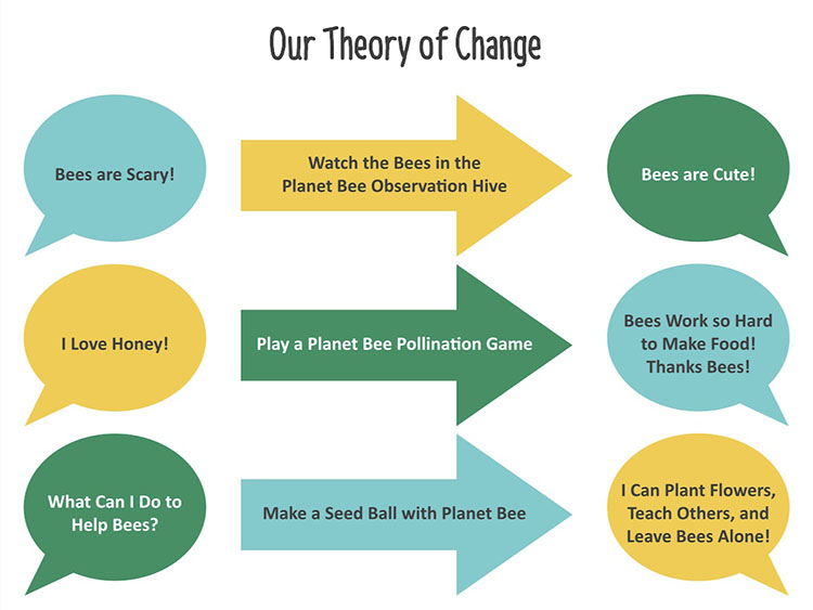 PB-TheoryofChange.jpg