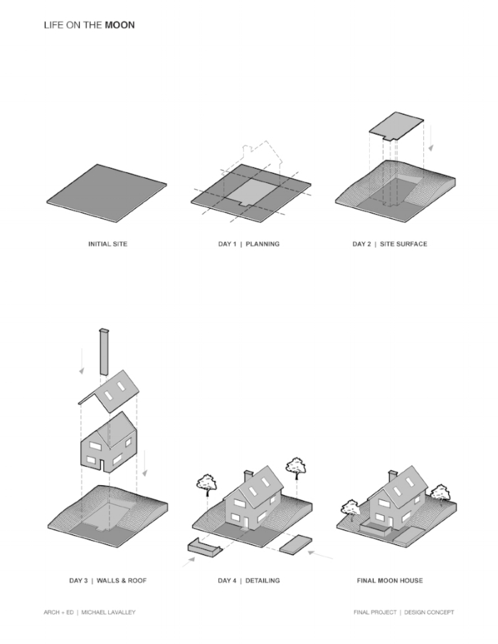 Arch + Ed // Life on the Moon - How to Build a Moon House
