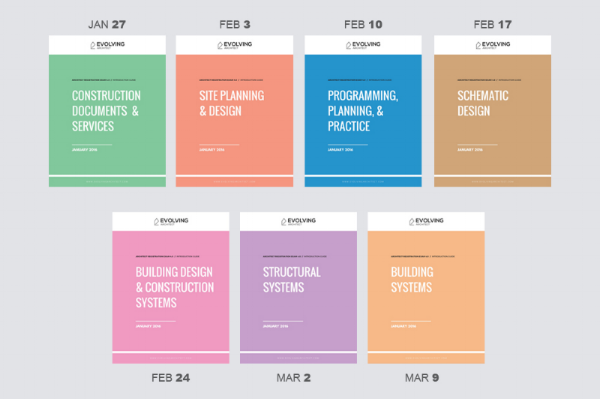 """Evolving Architect // """"Evolving Architect Presents the A.R.E. Introduction Guides"""""""