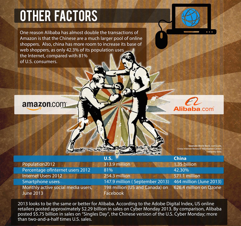 AlibabaVsAmazon.jpg