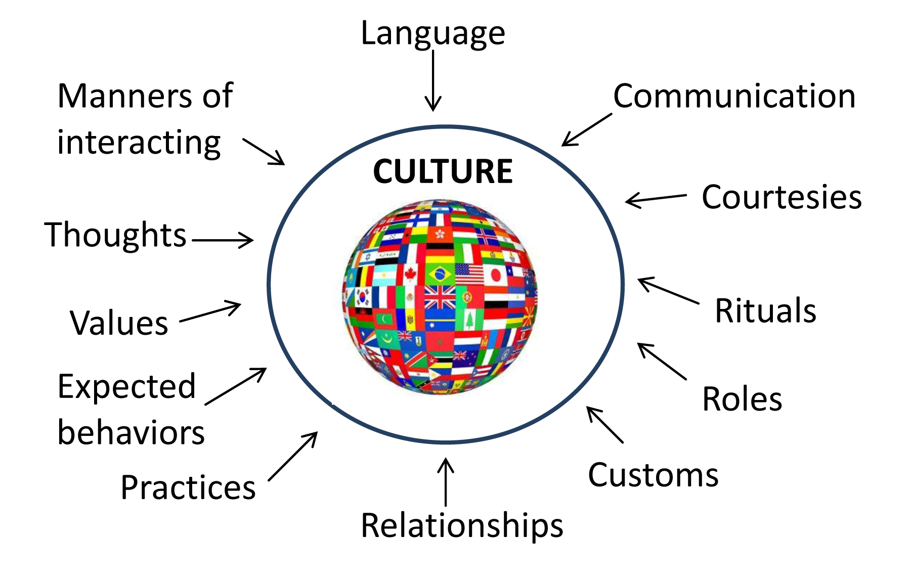 cultural-and-linguistic-competence-in-patient-care_sushma-sharma-1.jpg