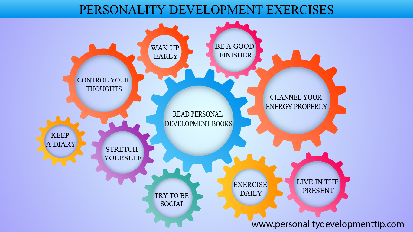 Personality-Development-Exercises.jpg