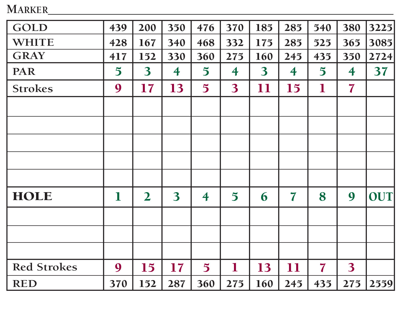 Rolling Hills Golf Score Card 2016-pp.jpg