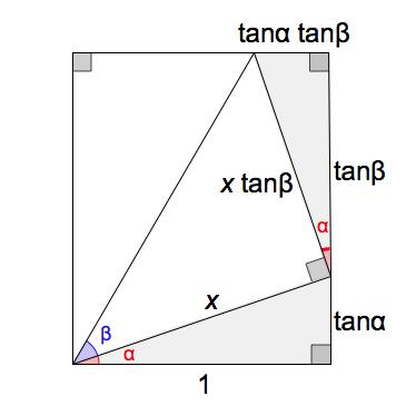 tansum 4.png