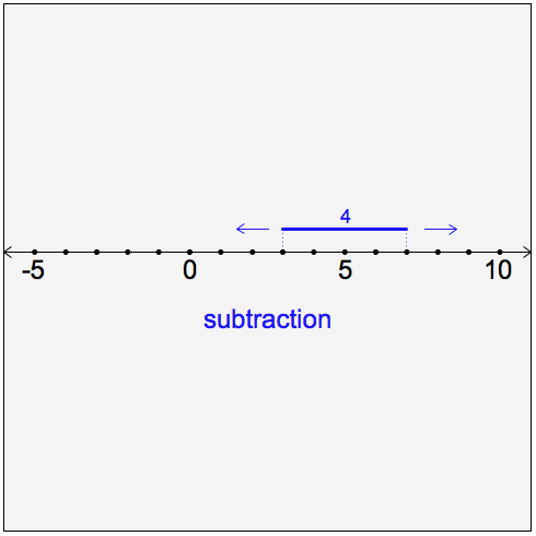 early 37 sliding subtraction.png