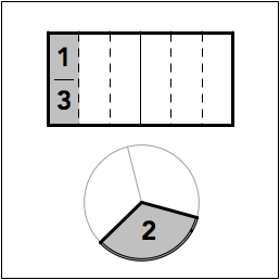 middle 2 dividing-fractions.png