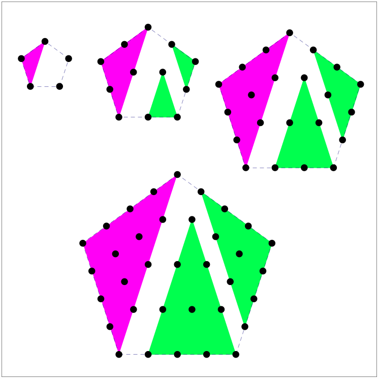 later 9 pentagonal numbers.png