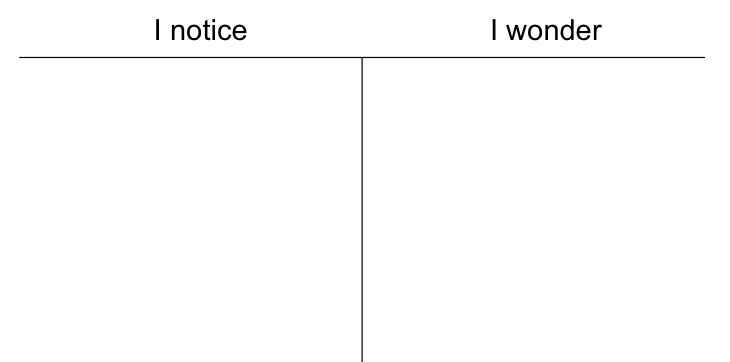 N&W T-chart.png