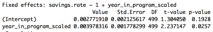 model.2 results showing significant, positive effect of year_in_program on savings.rate