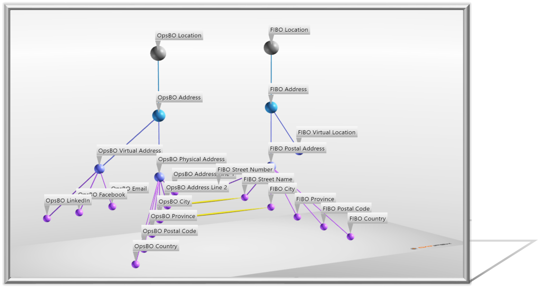 Data Lineage and Provenance