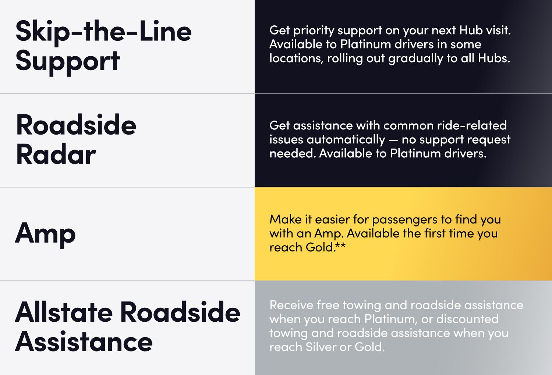 Accelerate_rewards_featured.jpg