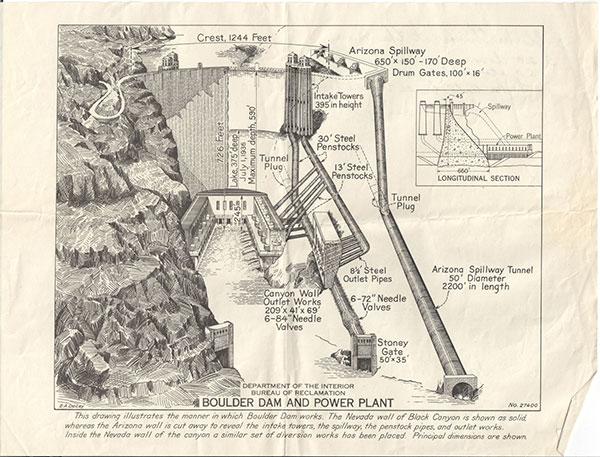 Boulder Dam & Power Plant 1937