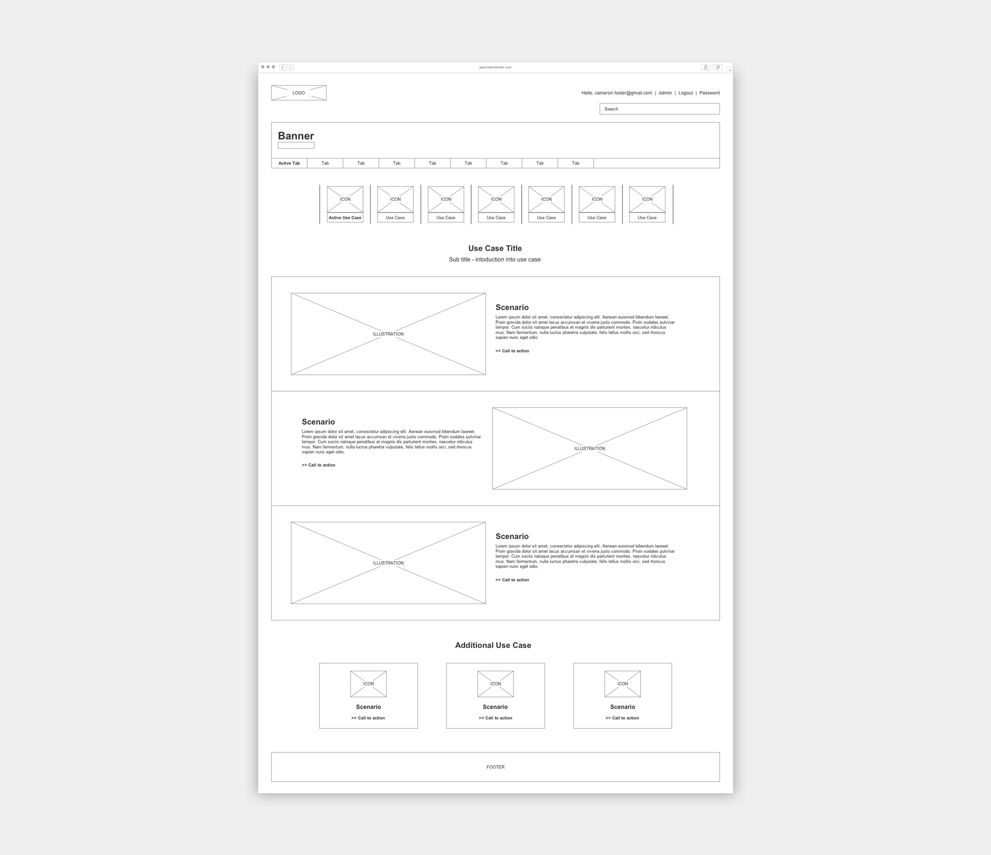 Axure Wireframe