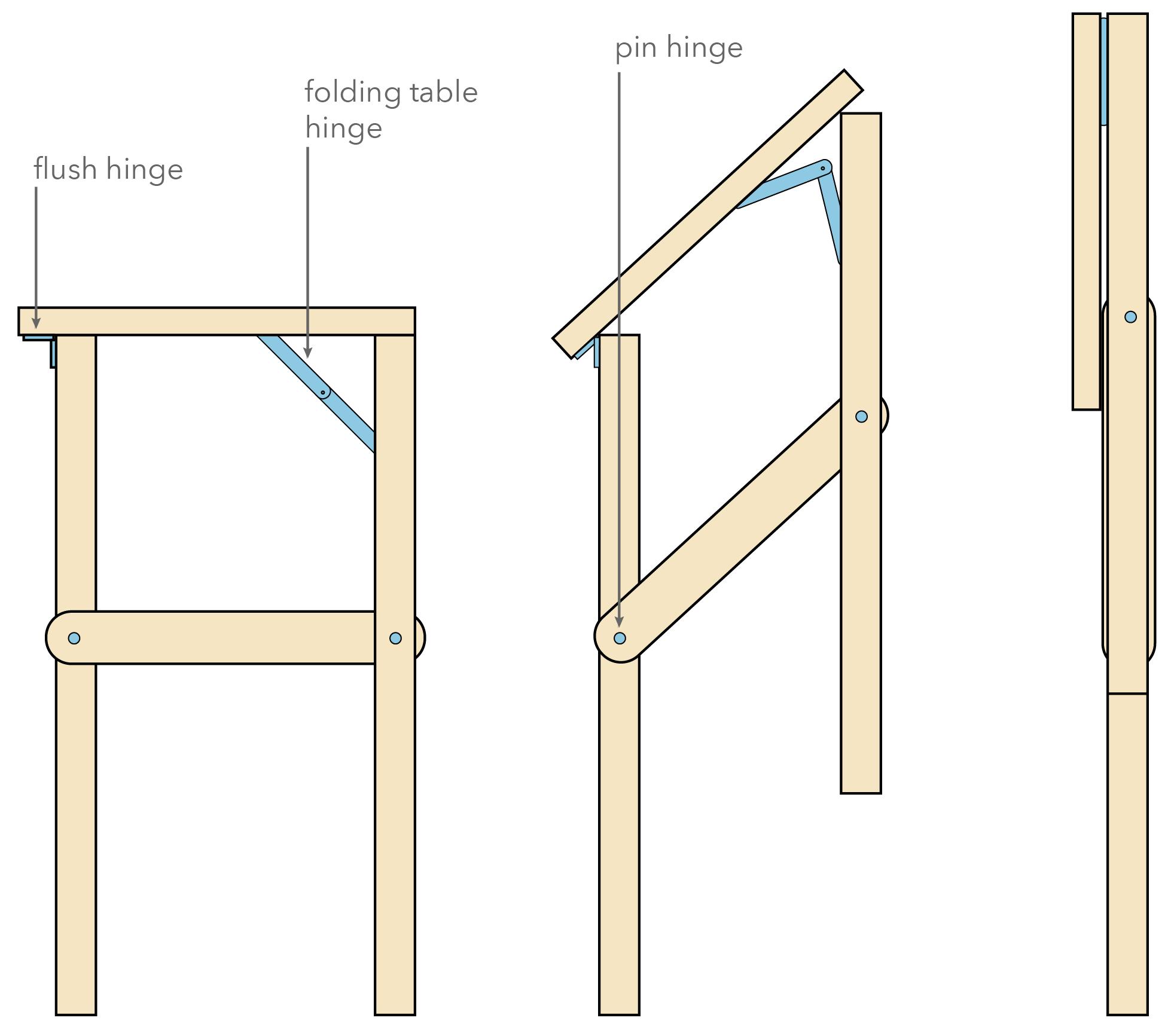diagram of folding mechanism