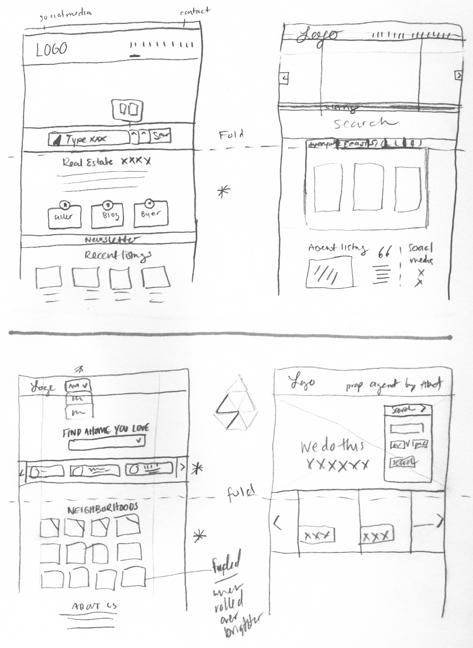 An example of early sketches for a website design