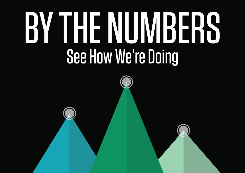 Click    here    to view our latest By The Numbers infographic