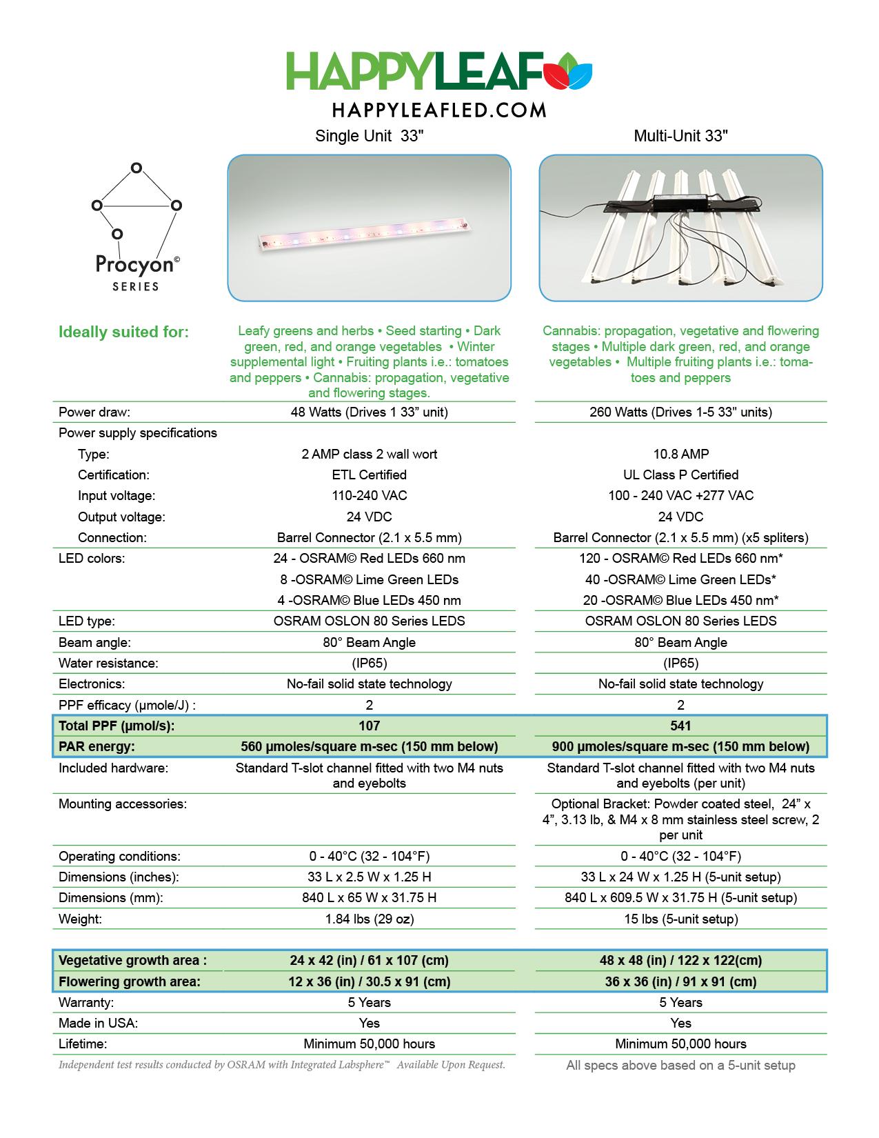 33 spec sheet v4.12.png