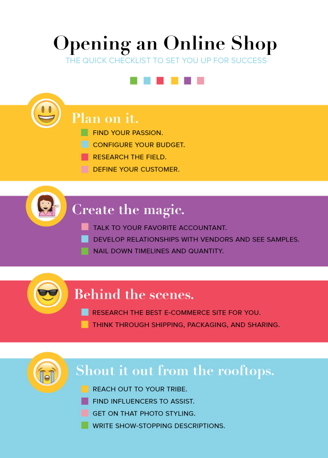 Pin this one now and use it as a checklist to get your online shop started!