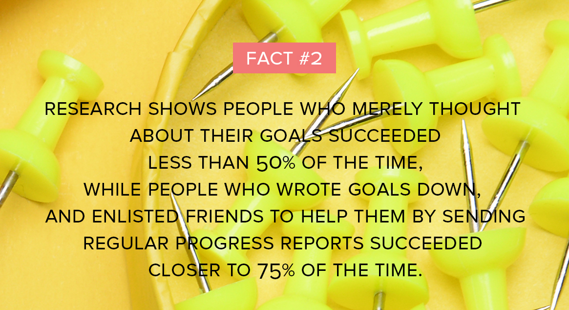 Research on reaching your goals and getting closer to your dreams.